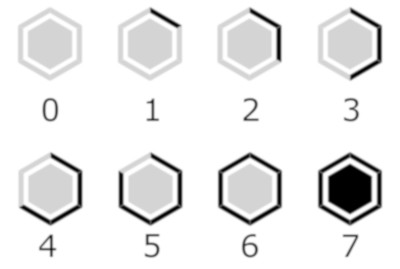 Digits hexagonaux